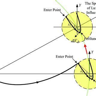 Wireless Power Transfer: Literature survey - IEEE Xplore